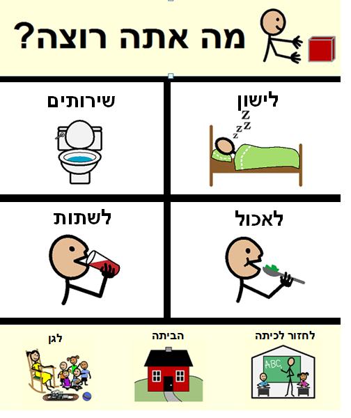 שלטי מסדרון בשפה החדשה