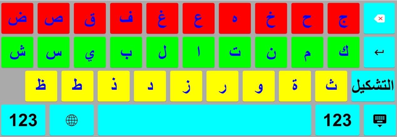مثال للوحة مفاتيح مقسمه الى اسطر