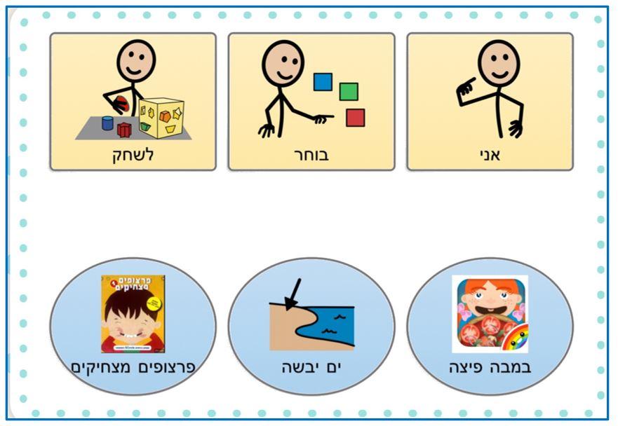 דוגמא לכרטיסיית פעילות עם הצעות לדרכים שונות לשחק באותו משחק