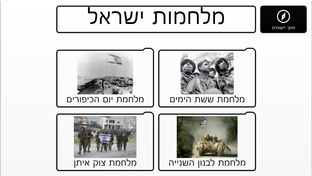 שער הפעילות על מלחמות ישראל